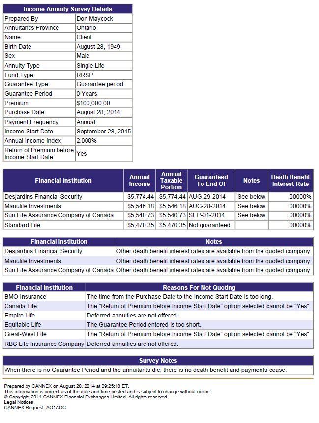 Desjardins financial history questionnaires vacancies